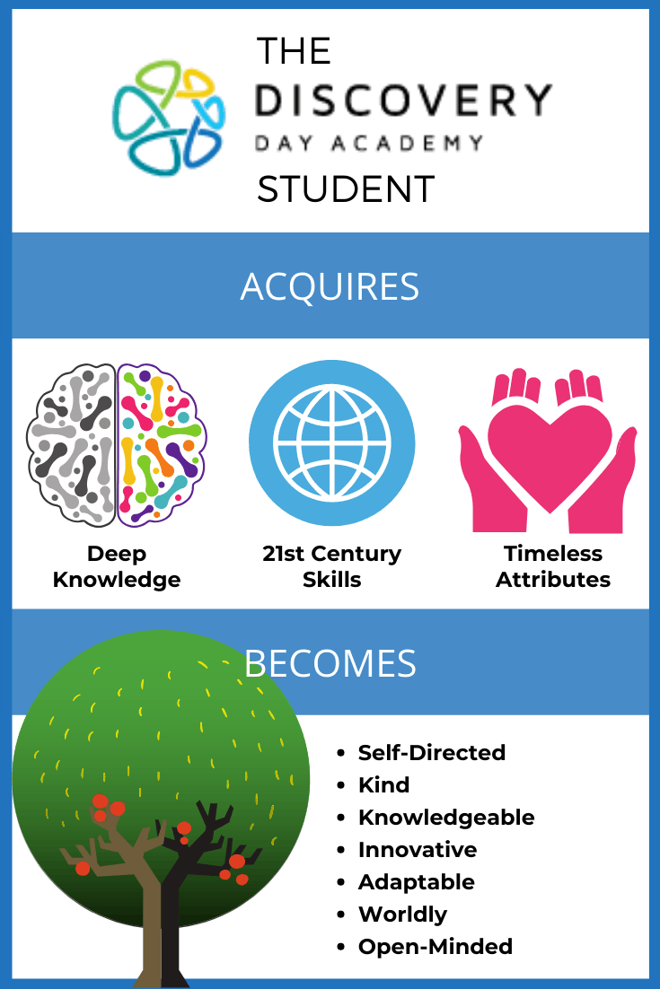 The Discovery Day Academy Student